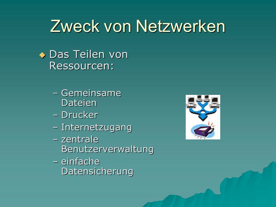 Zweck von Netzwerken Das Teilen von Ressourcen: Gemeinsame Dateien