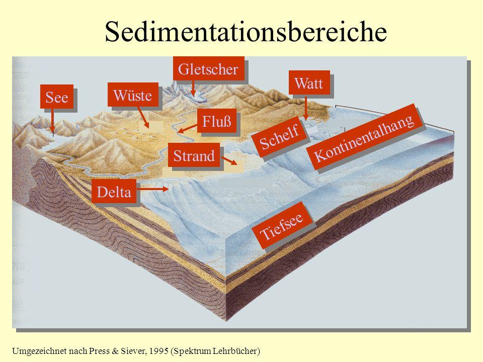 Sedimentationsbereiche