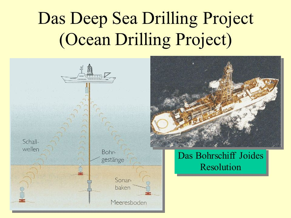 Das Deep Sea Drilling Project (Ocean Drilling Project)