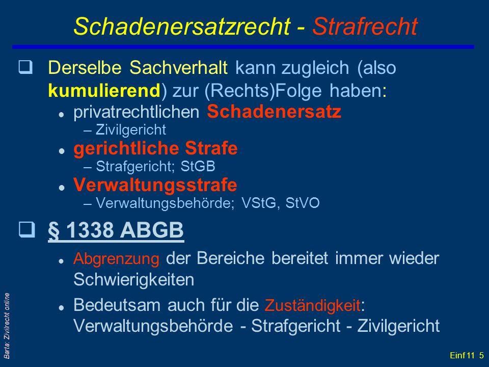 Schadenersatzrecht - Strafrecht