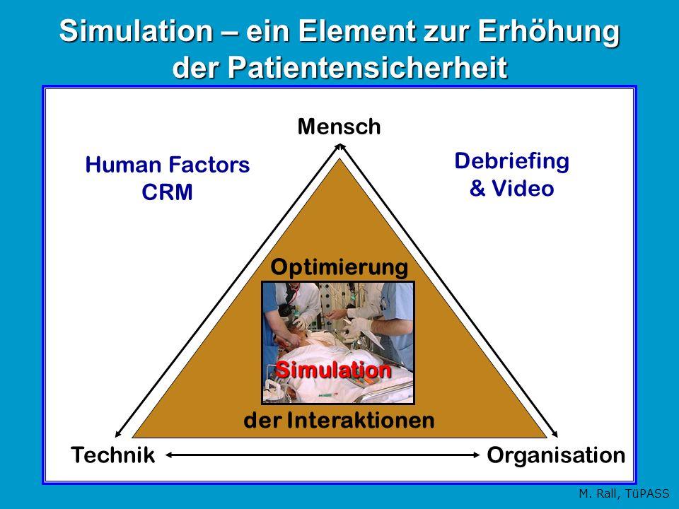 Simulation – ein Element zur Erhöhung der Patientensicherheit