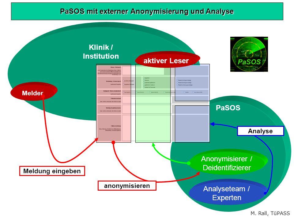 PaSOS mit externer Anonymisierung und Analyse
