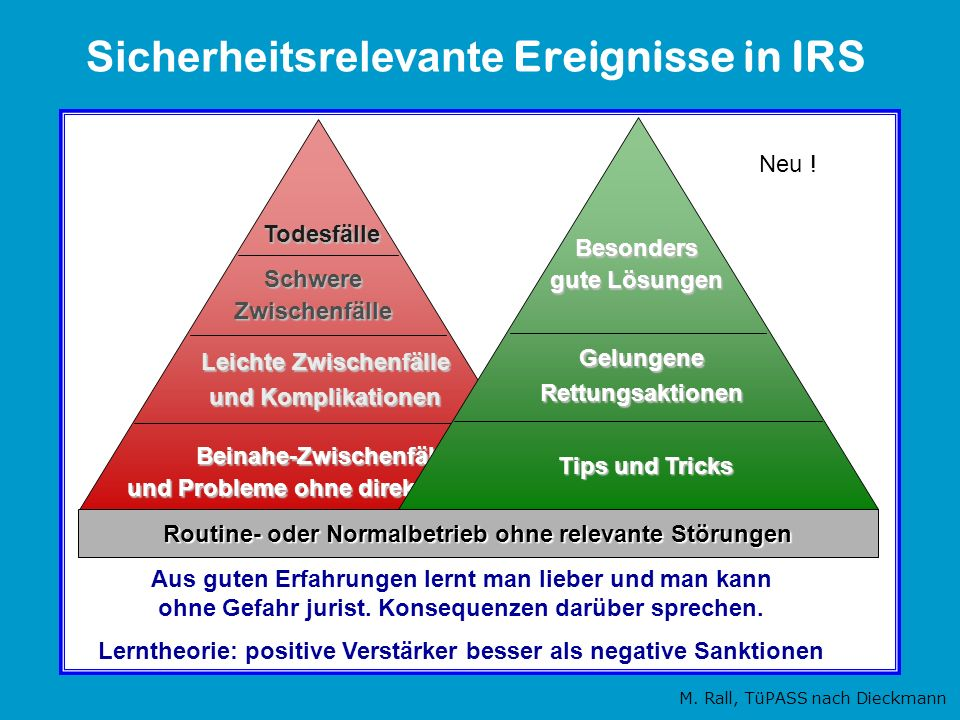 Sicherheitsrelevante Ereignisse in IRS