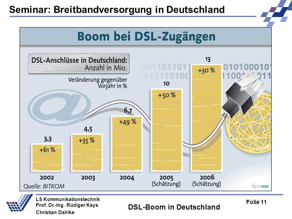 DSL-Boom in Deutschland