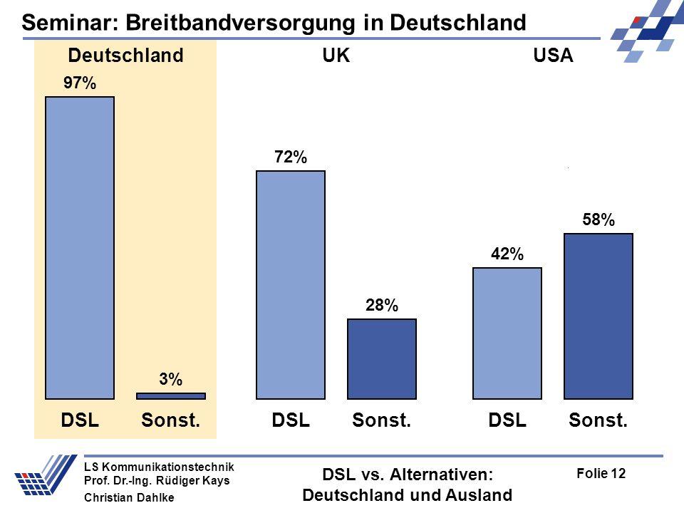 DSL vs. Alternativen: Deutschland und Ausland