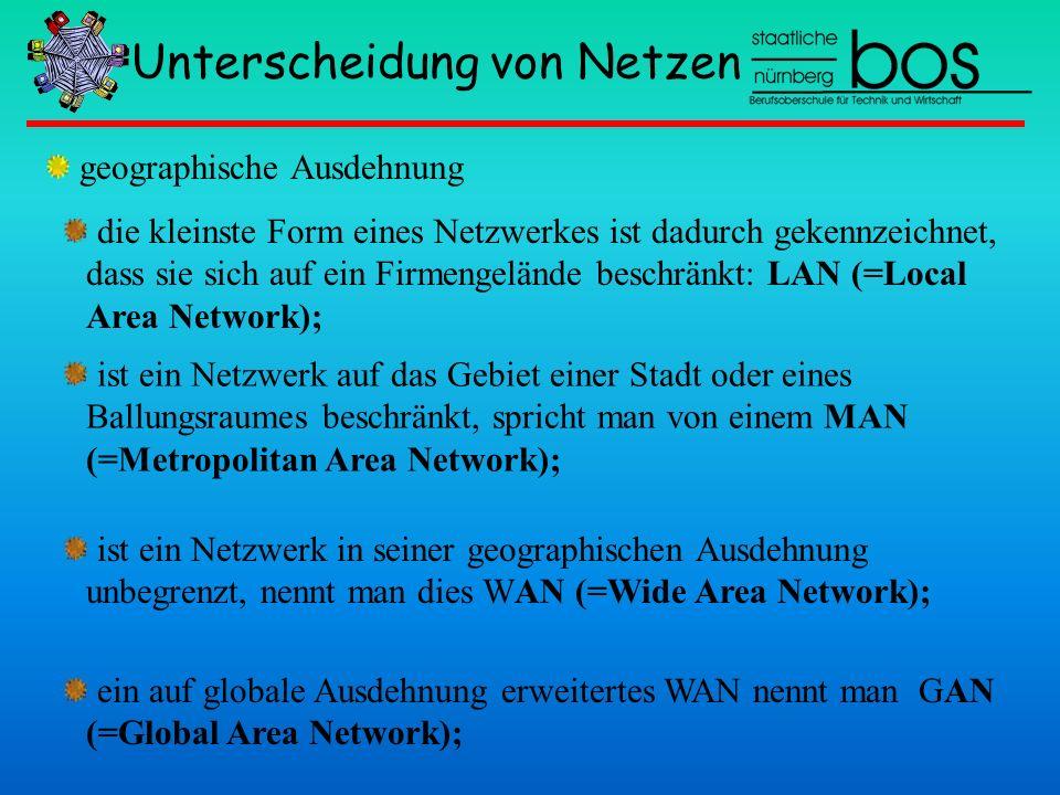 Unterscheidung von Netzen