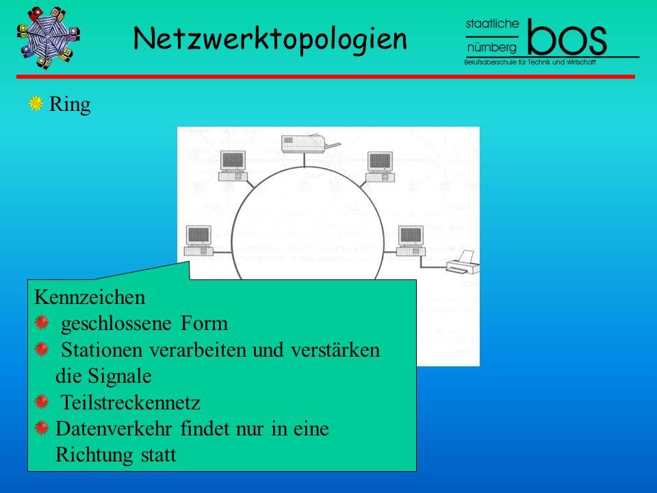 Netzwerktopologien Ring Kennzeichen geschlossene Form