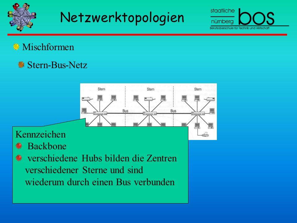 Netzwerktopologien Mischformen Stern-Bus-Netz Kennzeichen Backbone