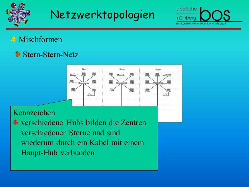 Netzwerktopologien Mischformen Stern-Stern-Netz Kennzeichen