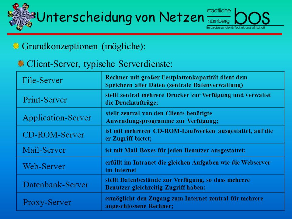 internet client server application ppt