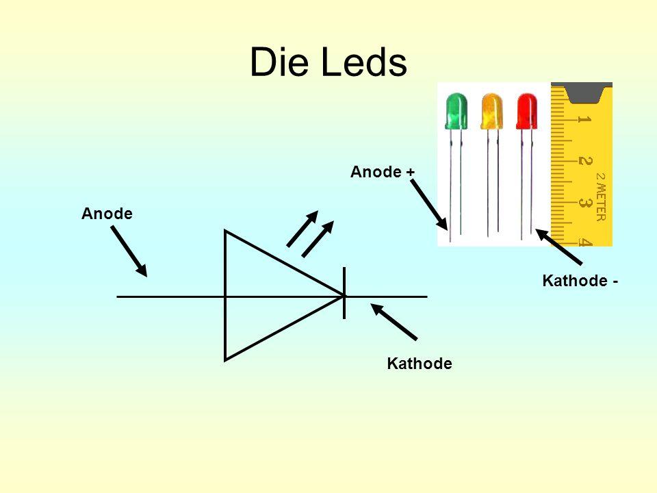 Die Leds Anode + Anode Kathode - Kathode