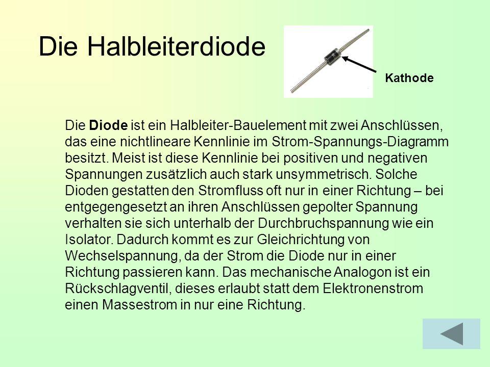 Die Halbleiterdiode Kathode.