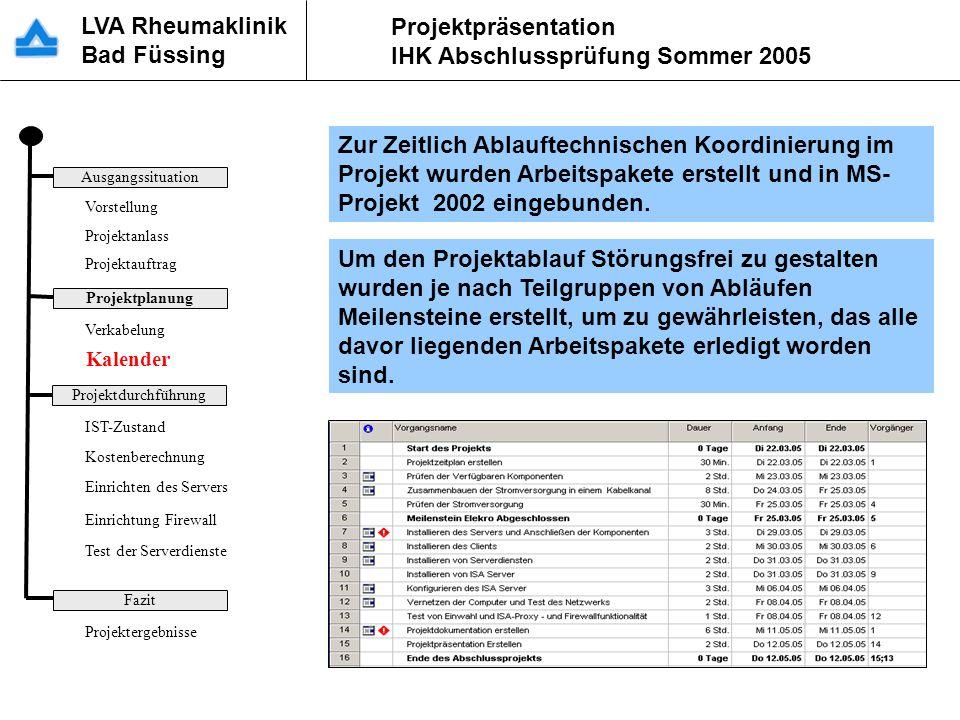 Zur Zeitlich Ablauftechnischen Koordinierung im Projekt wurden Arbeitspakete erstellt und in MS-Projekt 2002 eingebunden.
