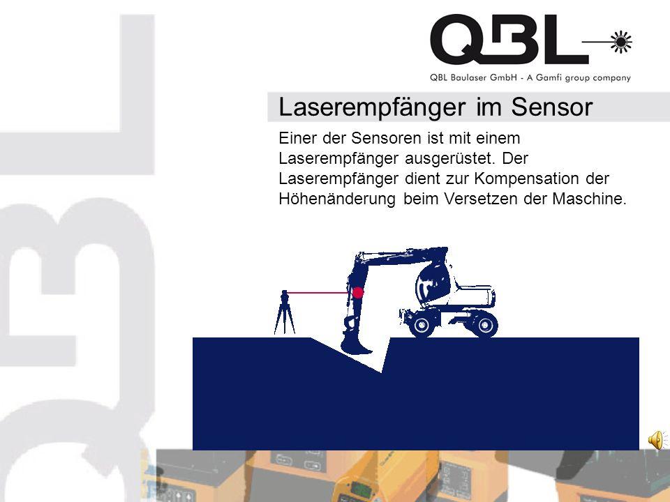 Laserempfänger im Sensor