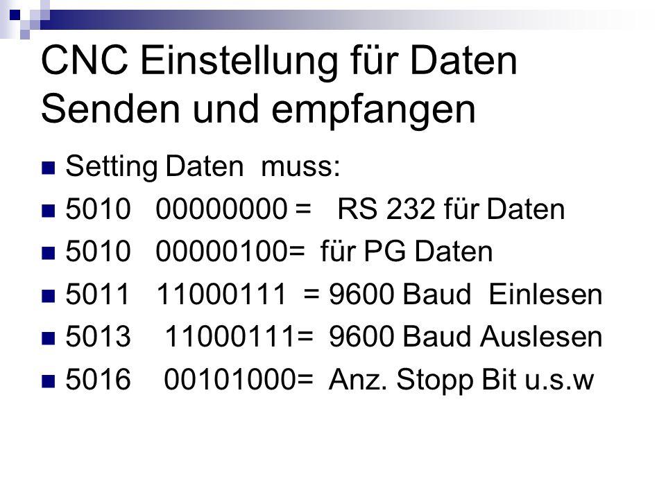 CNC Einstellung für Daten Senden und empfangen
