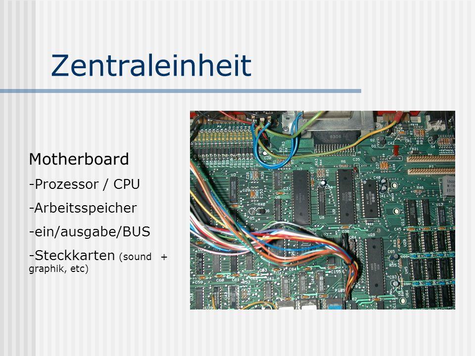Zentraleinheit Motherboard Prozessor / CPU -Arbeitsspeicher