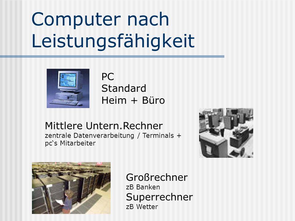 Computer nach Leistungsfähigkeit