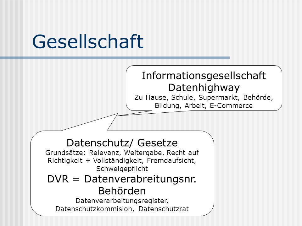 Gesellschaft Informationsgesellschaft Datenhighway