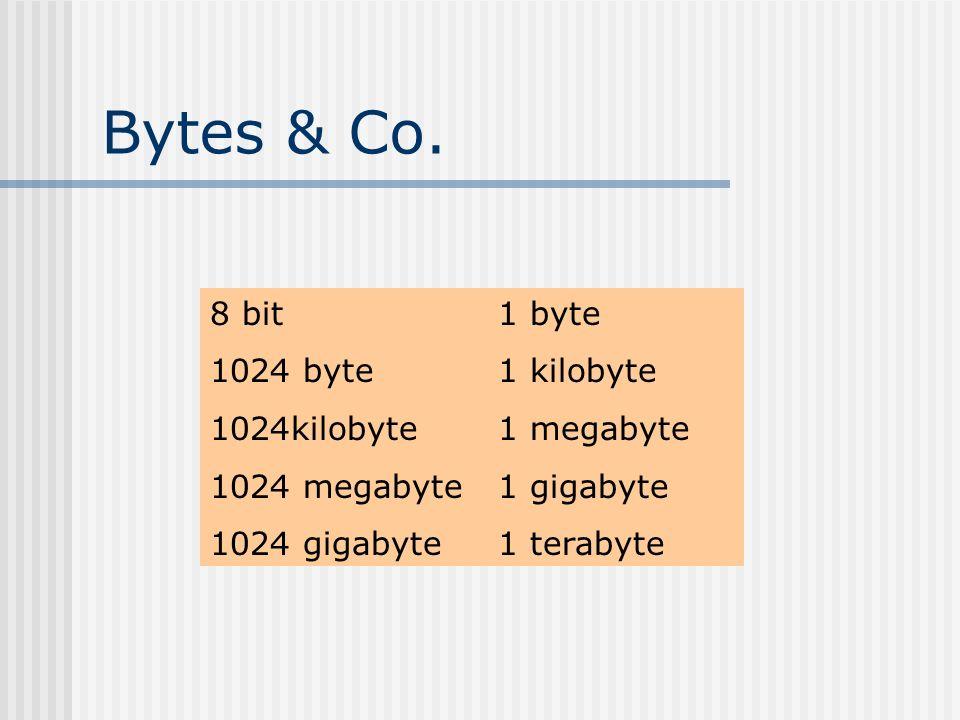 Bytes & Co. 8 bit 1 byte 1024 byte 1 kilobyte kilobyte 1 megabyte