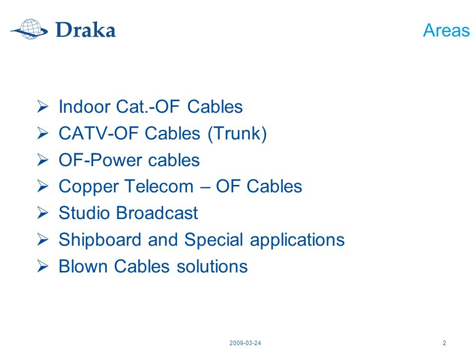 CATV-OF Cables (Trunk) OF-Power cables Copper Telecom – OF Cables
