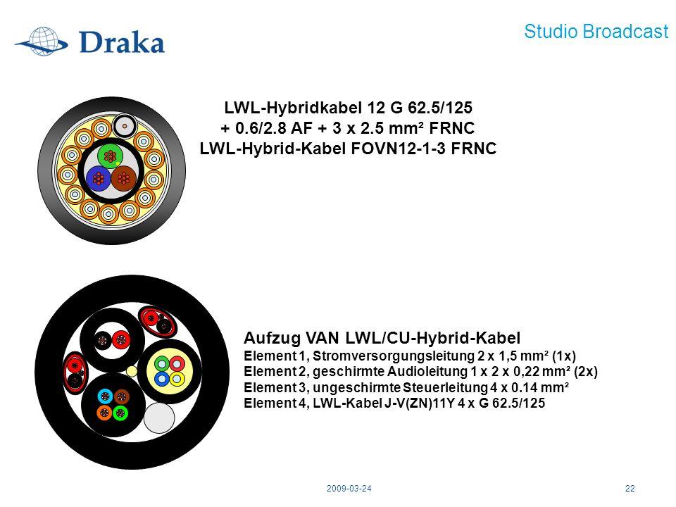 LWL-Hybrid-Kabel FOVN12-1-3 FRNC