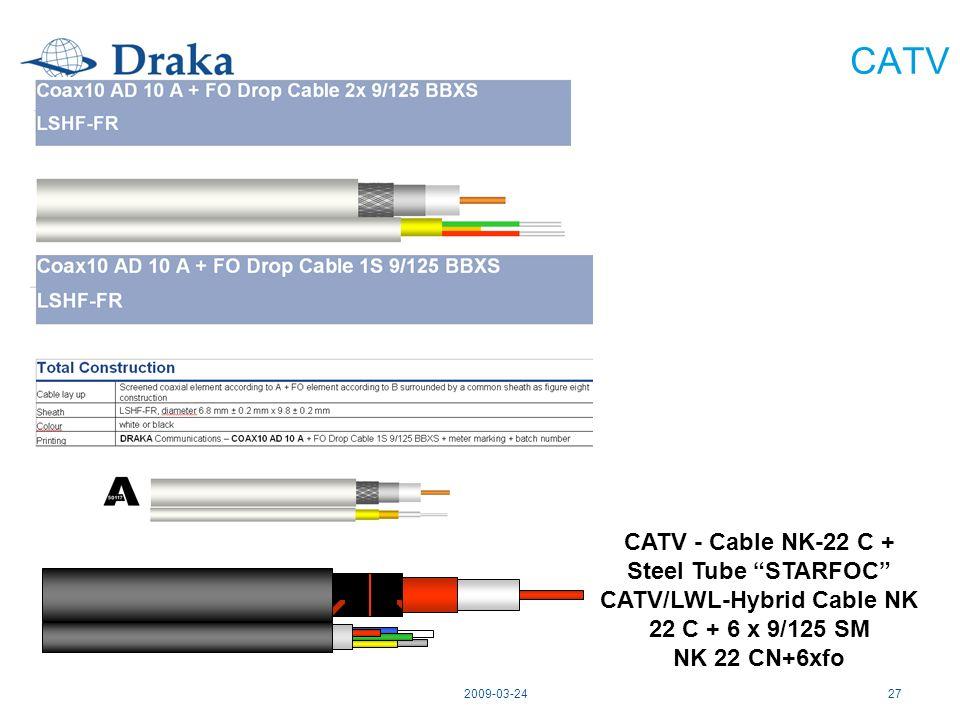 CATV/LWL-Hybrid Cable NK 22 C + 6 x 9/125 SM
