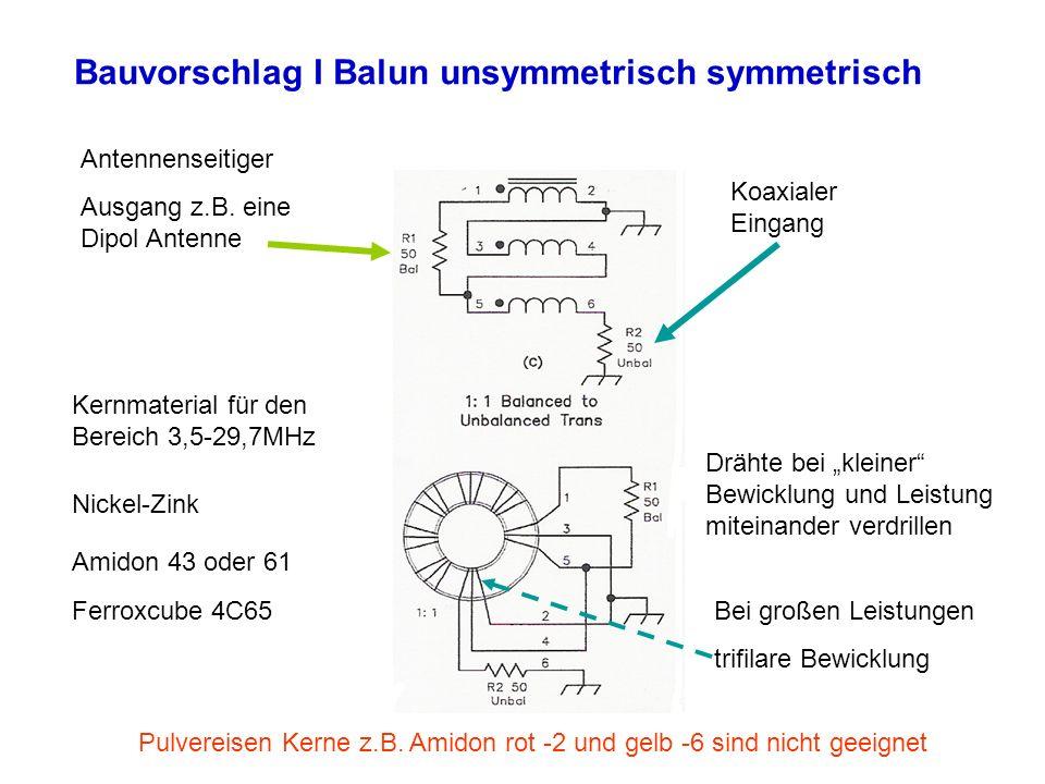 Bauvorschlag I Balun unsymmetrisch symmetrisch