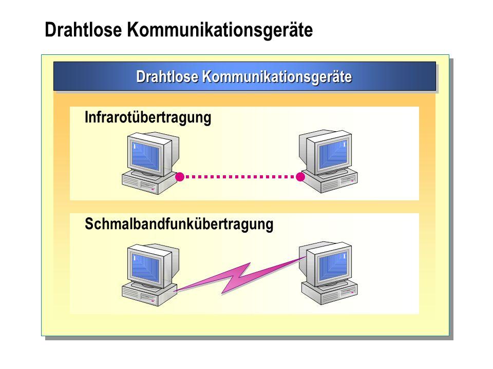Drahtlose Kommunikationsgeräte