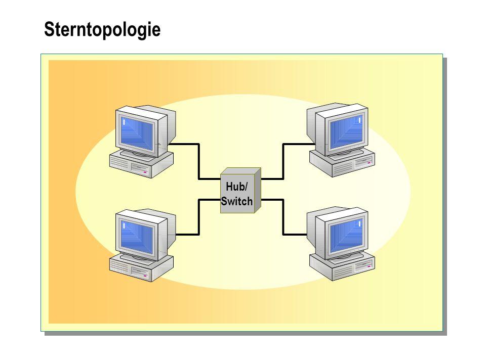 Sterntopologie Hub/ Switch