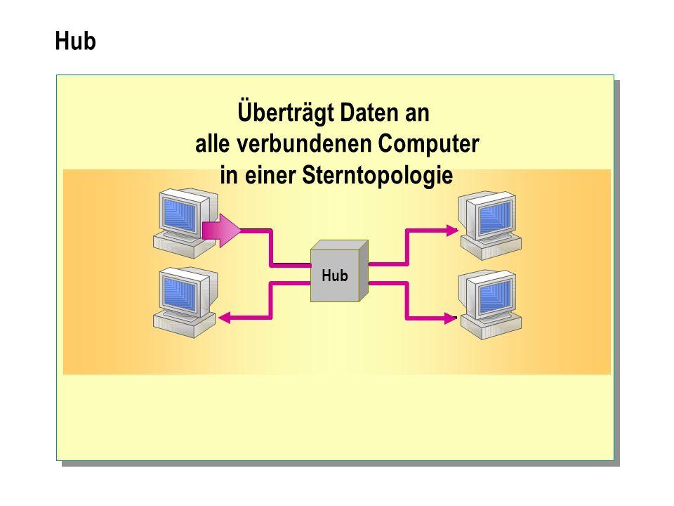alle verbundenen Computer in einer Sterntopologie