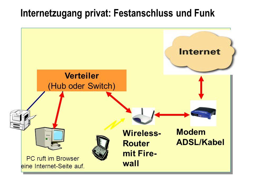 Internetzugang privat: Festanschluss und Funk