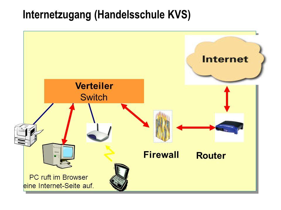Internetzugang (Handelsschule KVS)