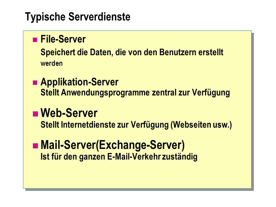 Typische Serverdienste