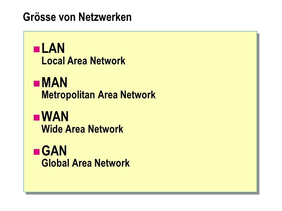 MAN Metropolitan Area Network WAN Wide Area Network