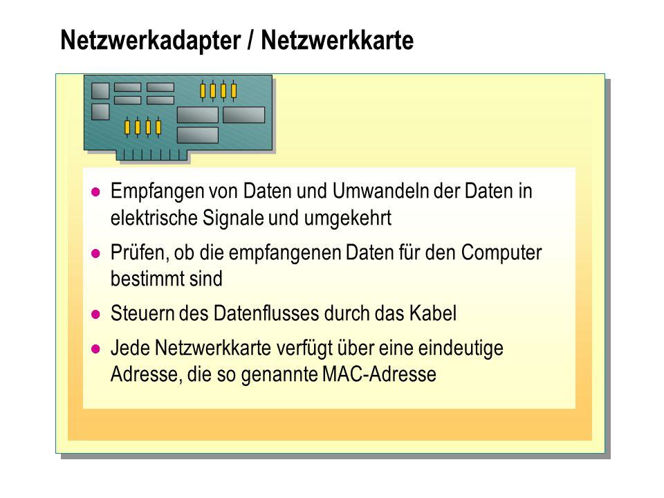 Netzwerkadapter / Netzwerkkarte