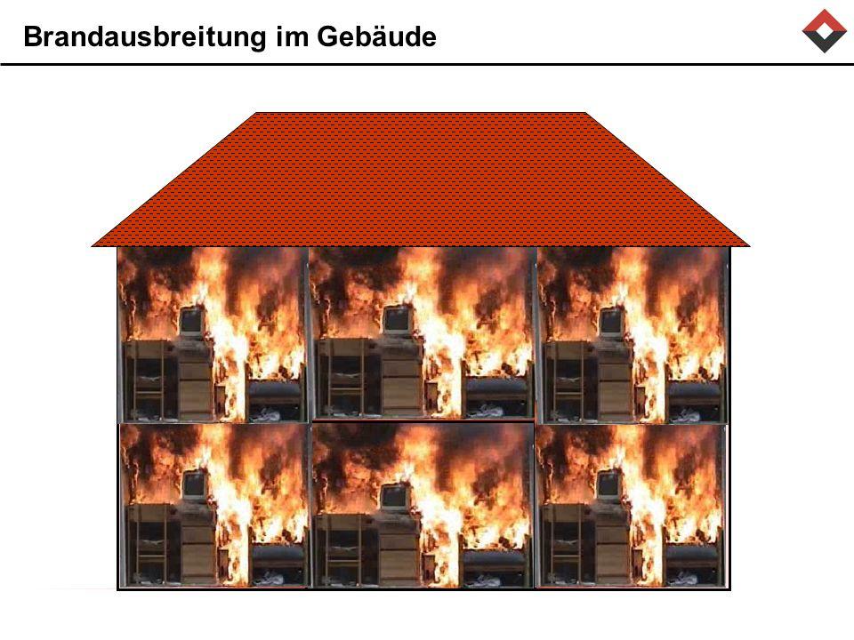 Brandausbreitung im Gebäude