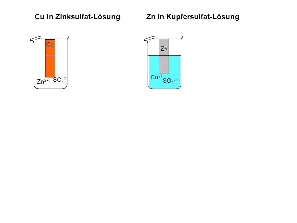 Cu in Zinksulfat-Lösung Zn in Kupfersulfat-Lösung