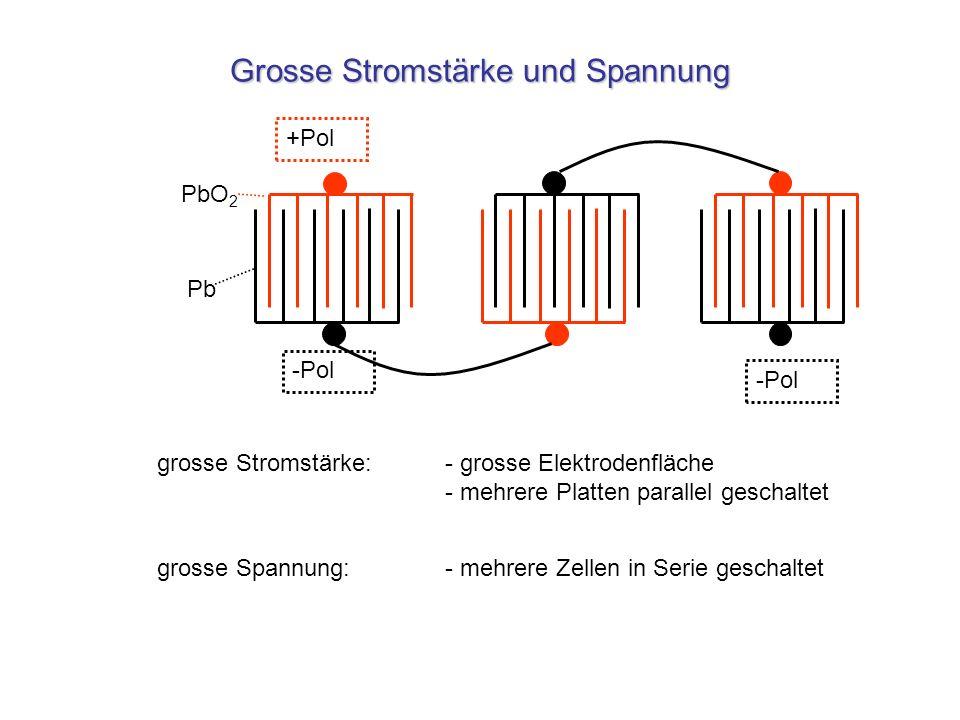 Grosse Stromstärke und Spannung