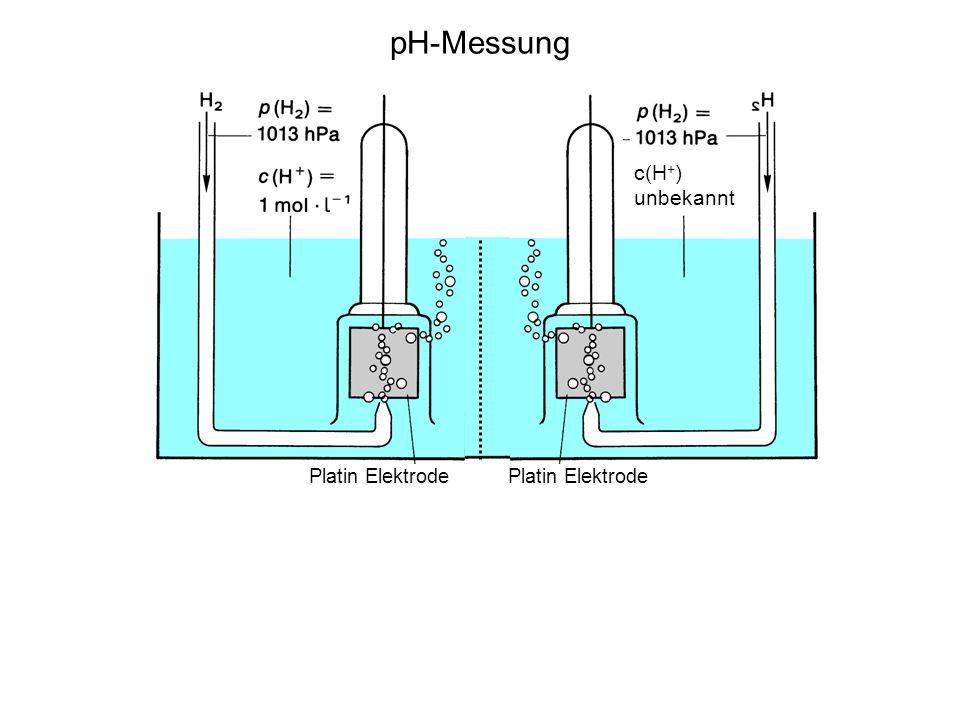 pH-Messung c(H+) unbekannt Platin Elektrode Platin Elektrode