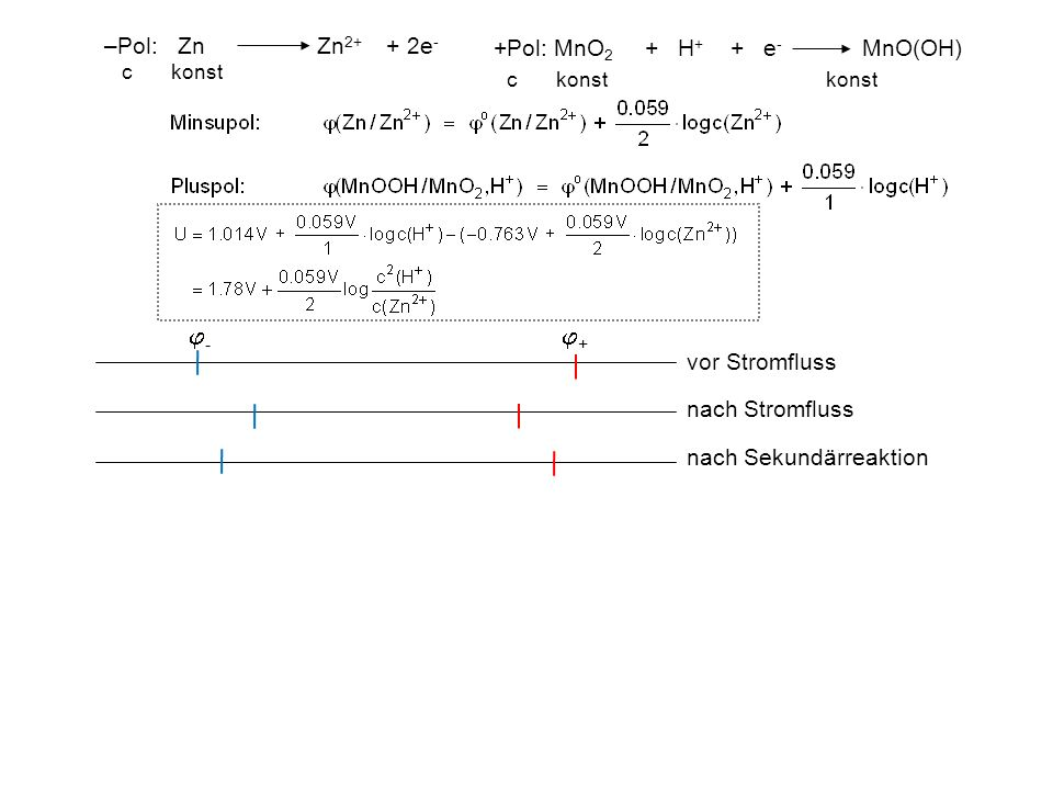 - + +Pol: MnO2 + H+ + e- MnO(OH) c konst konst