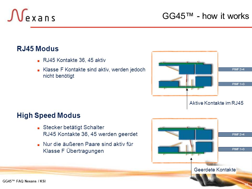 GG45™ - how it works RJ45 Modus High Speed Modus