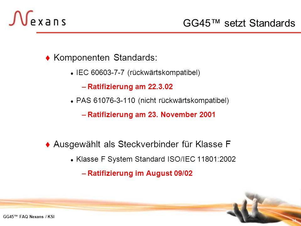 GG45™ setzt Standards Komponenten Standards: