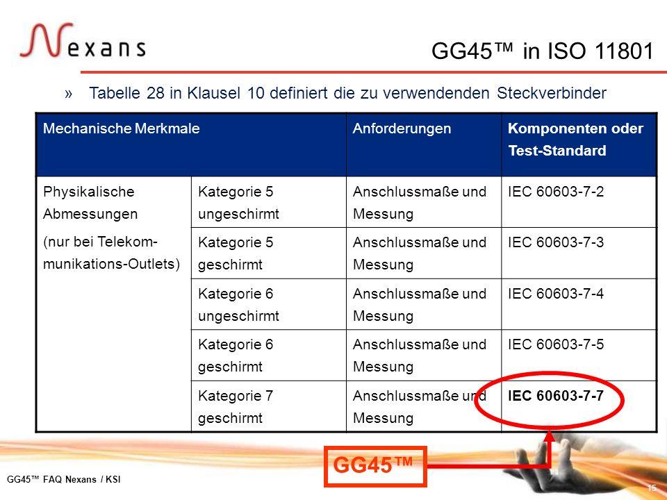 GG45™ in ISO 11801Tabelle 28 in Klausel 10 definiert die zu verwendenden Steckverbinder. Mechanische Merkmale.