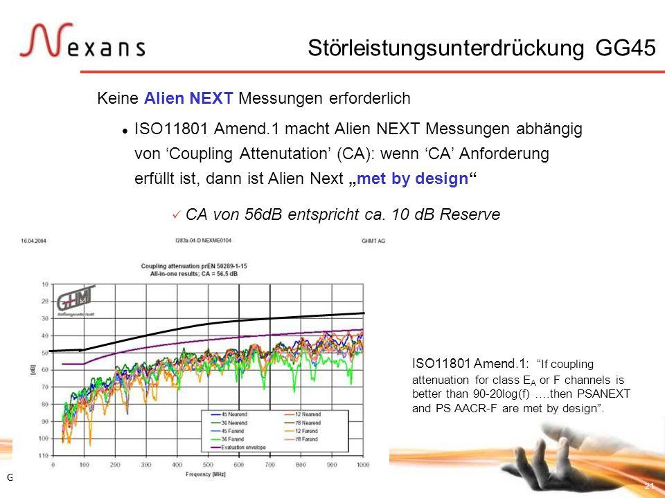 Störleistungsunterdrückung GG45