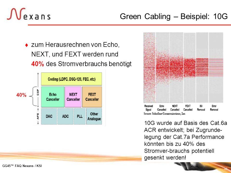 Green Cabling – Beispiel: 10G