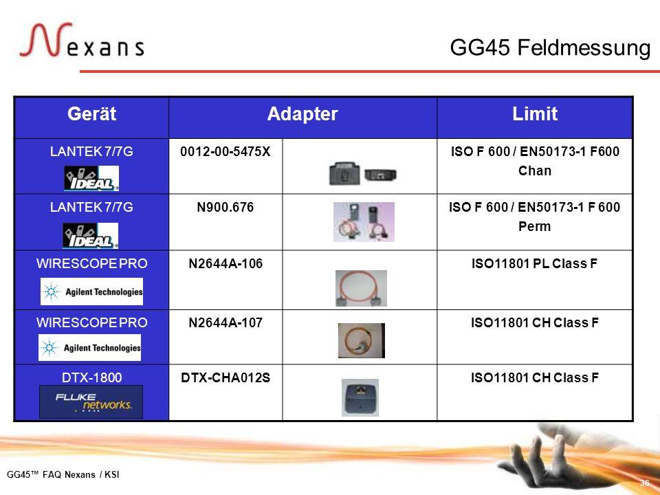 GG45 Feldmessung Gerät Adapter Limit LANTEK 7/7G 0012-00-5475X