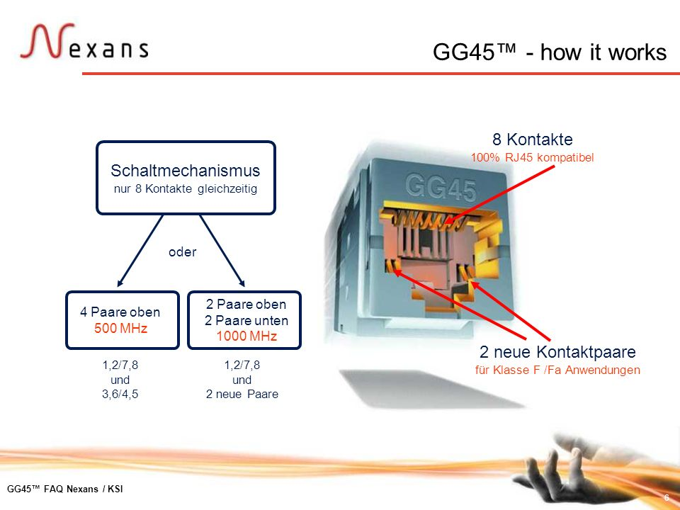 GG45™ - how it works 8 Kontakte Schaltmechanismus 2 neue Kontaktpaare
