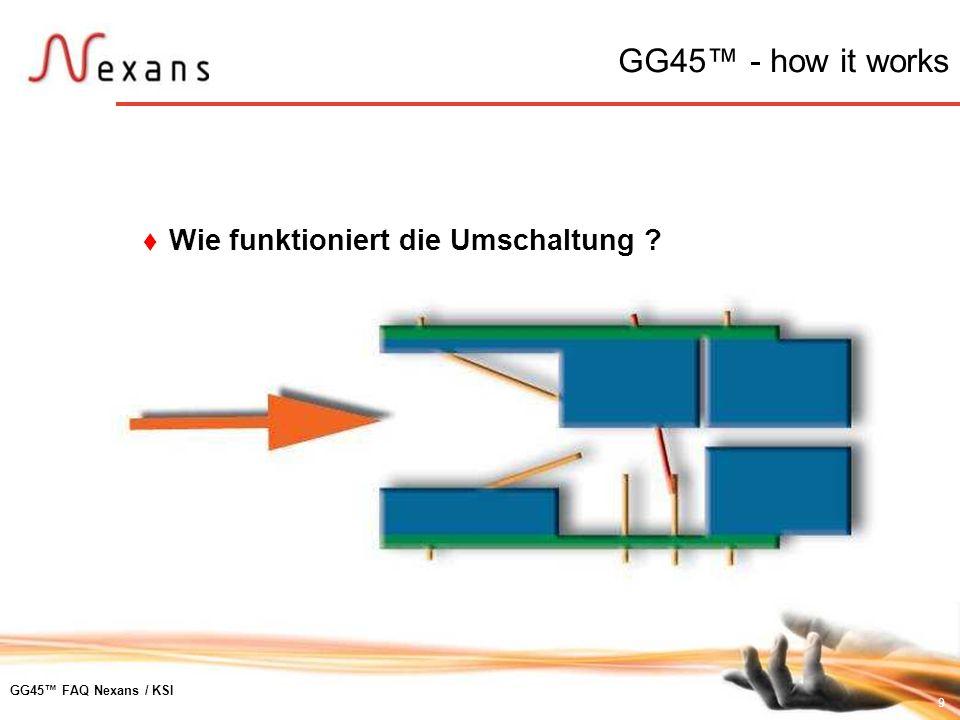GG45™ - how it works Wie funktioniert die Umschaltung