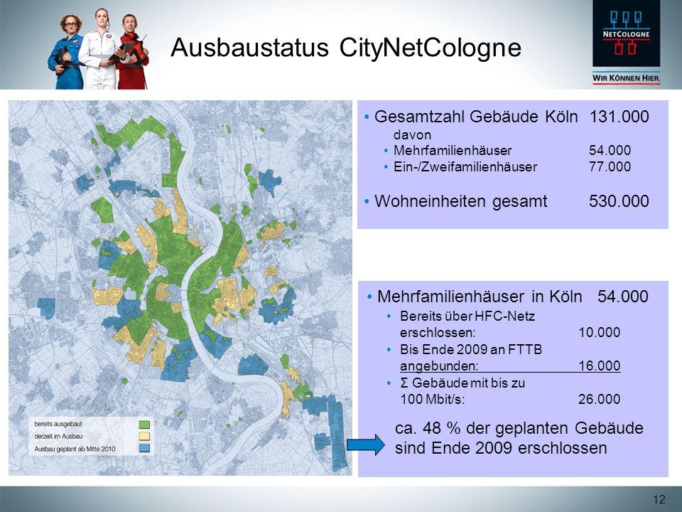 Ausbaustatus CityNetCologne