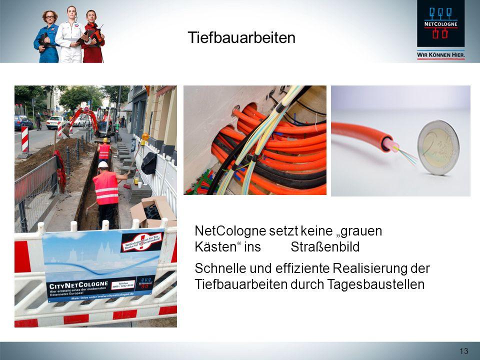 """Tiefbauarbeiten NetCologne setzt keine """"grauen Kästen ins Straßenbild"""
